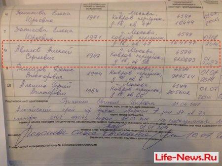 100 «кладбищенских душ» Гайдар и Романовой