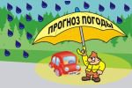 Сайты о погоде: сравнительный анализ